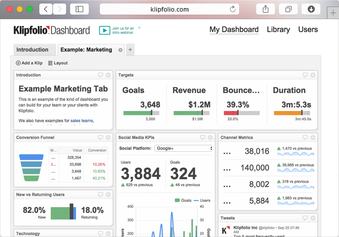 Analytics Dashboards Oe Intelligence Vs Klipfolio From A