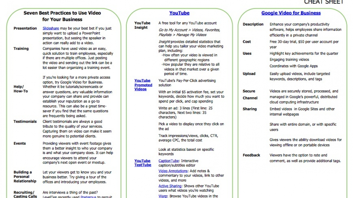 online video for business cheat sheet guide new release levelten s guide to online video for business