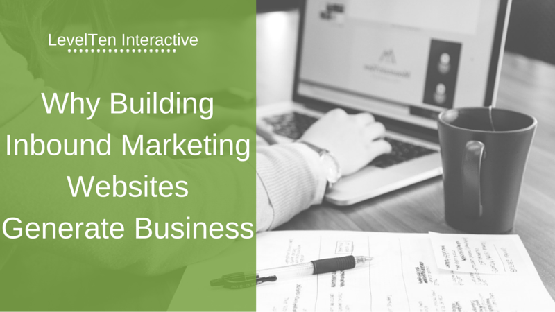 inbound marketing websites grow business