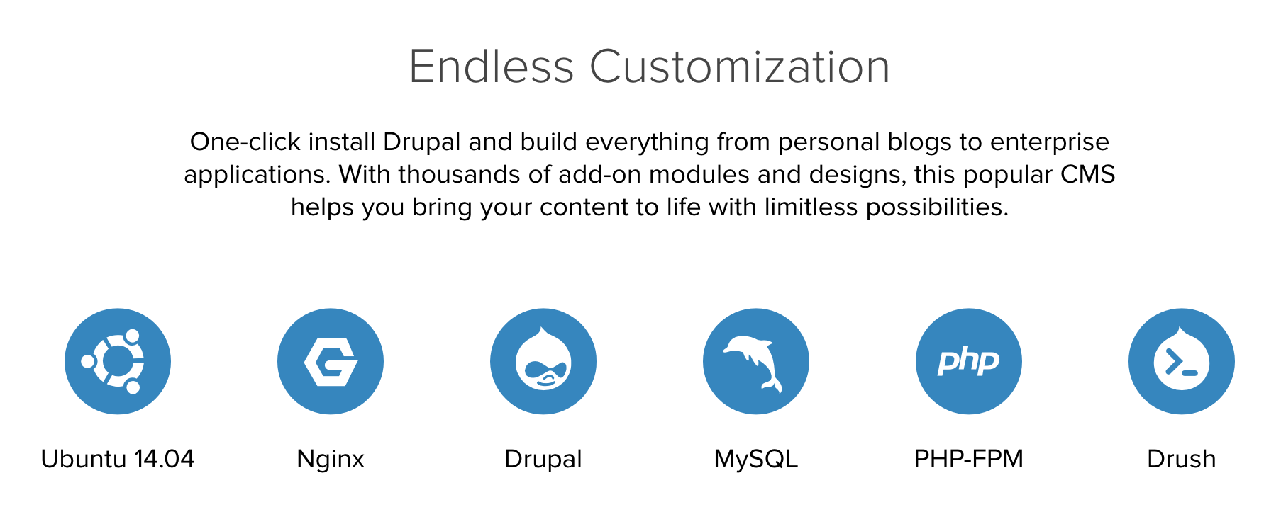 Drupal enhancements on DigitalOcean