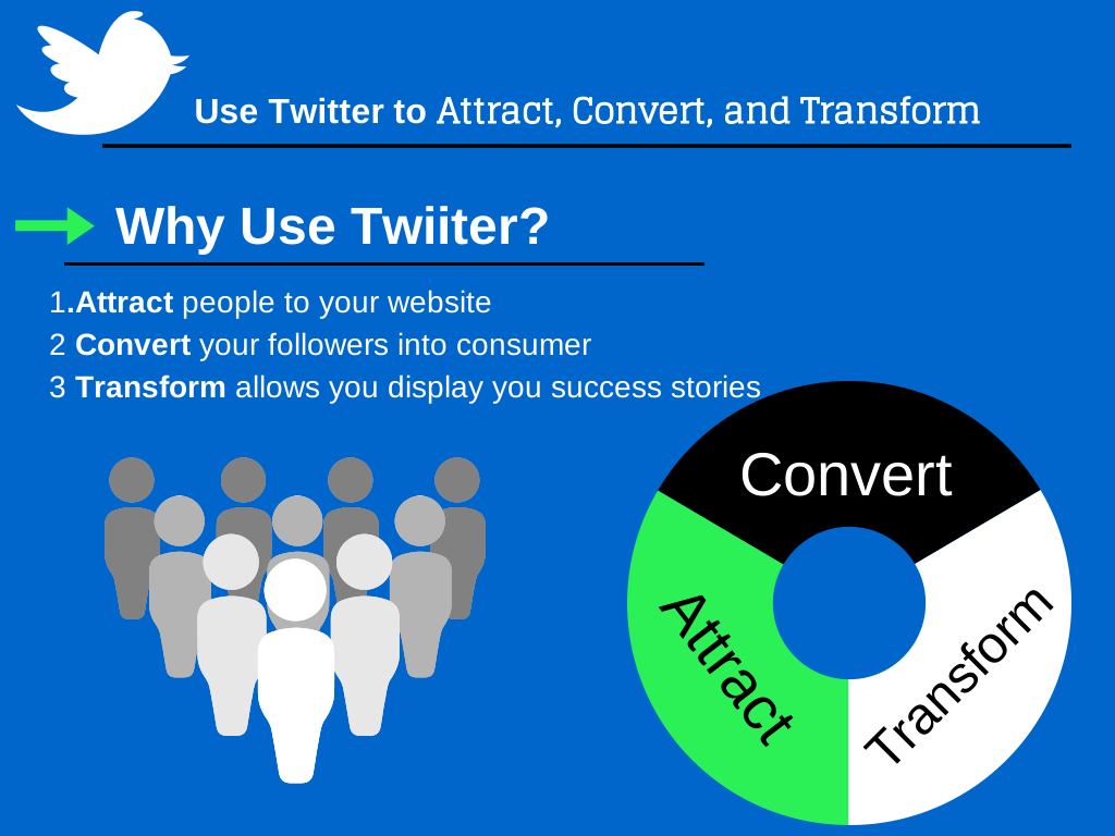 Twitter graphic convert attract and transform