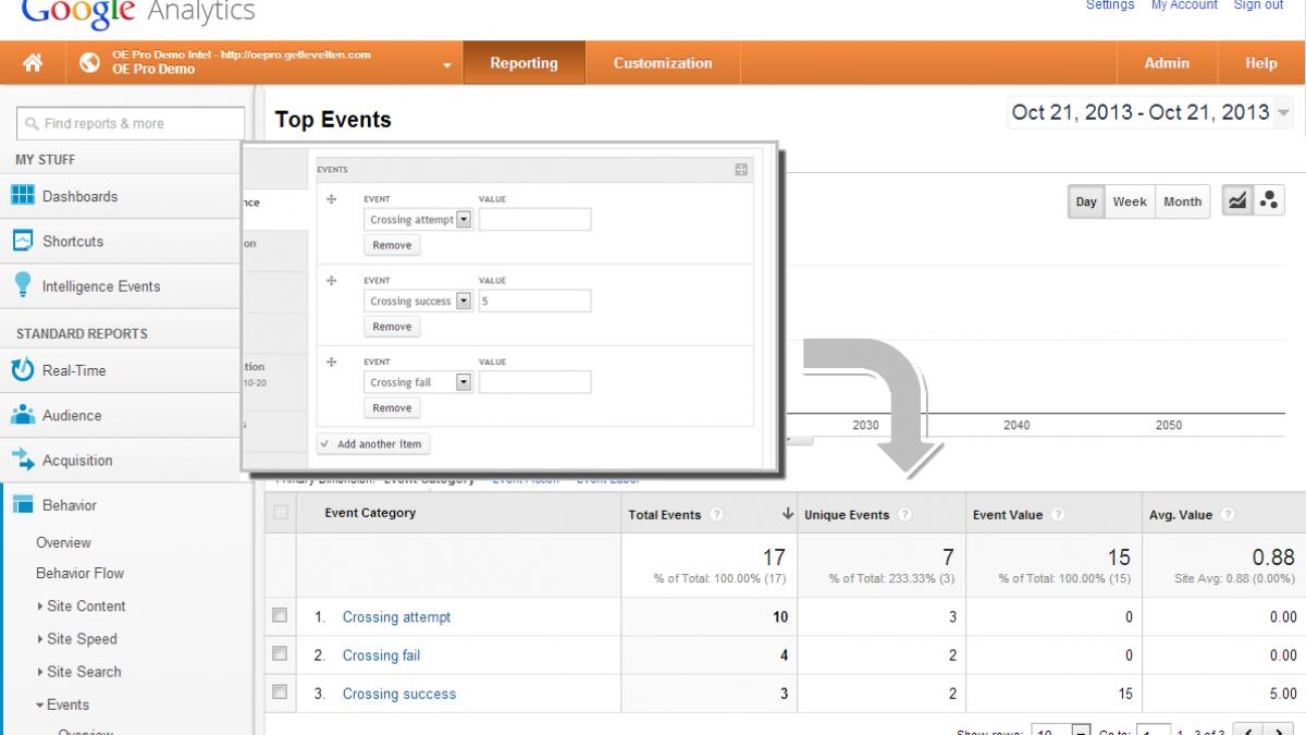 intelligence tutorial custom events featured 2