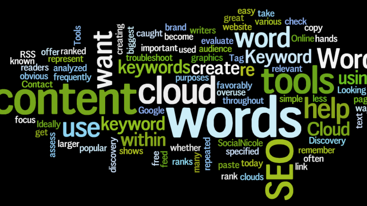 keywords in content marketing