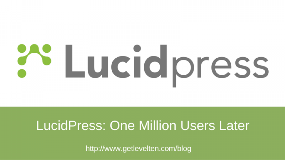 lucidpress a million users later