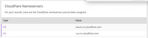 CloudFlare nameservers