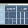 Drupal 7 tutorial: Core fields structure